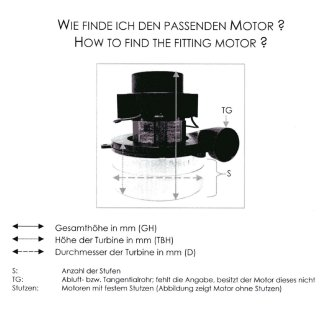 Saugmotor 1200 W für Festool SR 14 E-AS